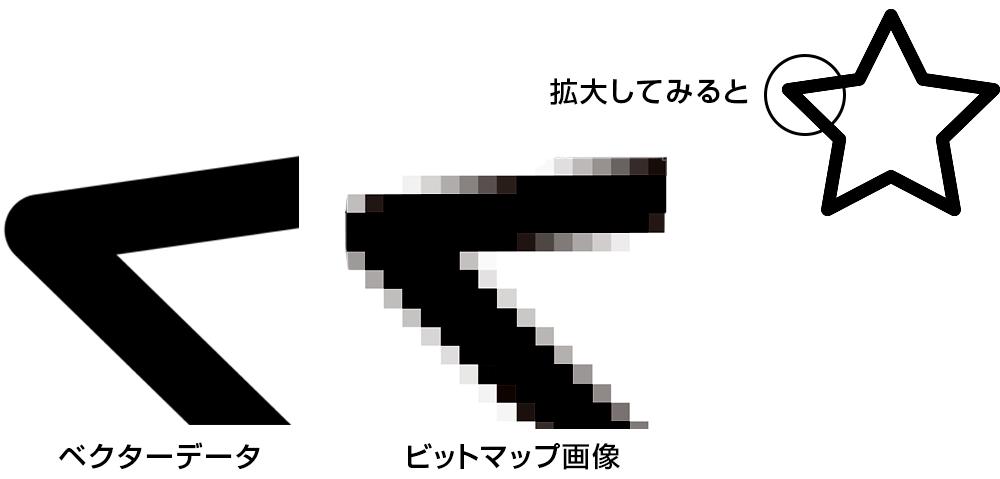 この画像には alt 属性が指定されておらず、ファイル名は illustrator_01_01.png です